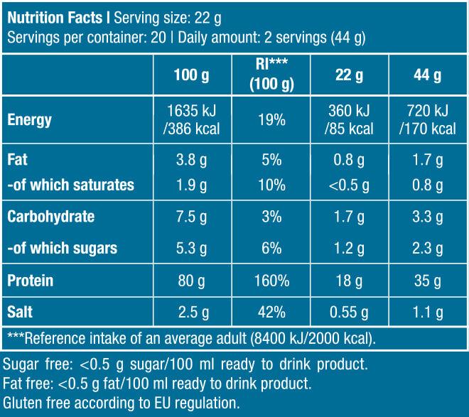 Sữa Tăng Cơ Hydro Whey Zero BiotechUSA