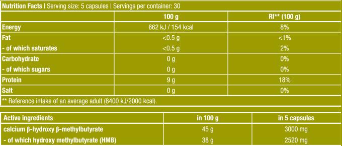 Thành phần dinh dưỡng Tổng Hợp Protein HMB BiotechUSA