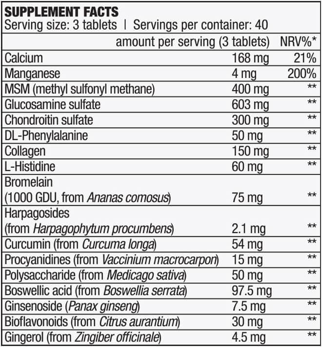 Thành phần dinh dưỡng sản phẩm Hỗ Trợ Xương Khớp ARTHRO GUARD BiotechUSA