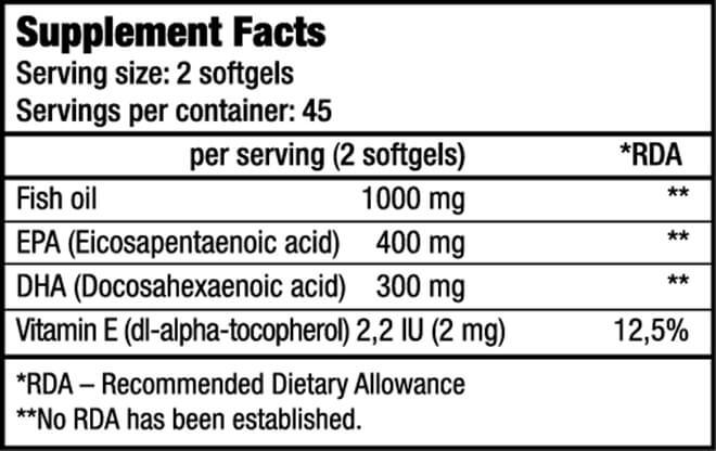 Thành phần dinh dưỡng Omega 3 BiotechUSA Xuất Xứ Châu Âu